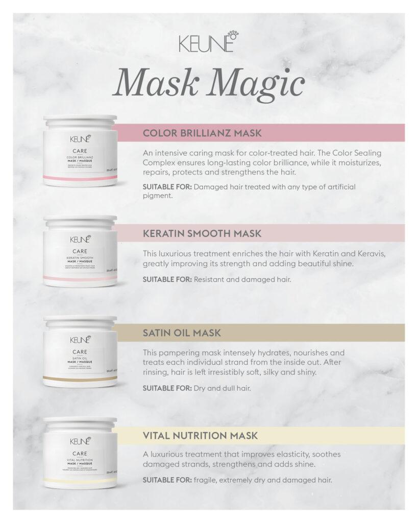 Keune Care – Mask Magic – Print 8×10